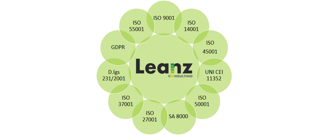 leanz new